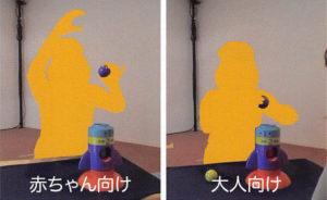 おもちゃの使い方を教えるときの動きの違い