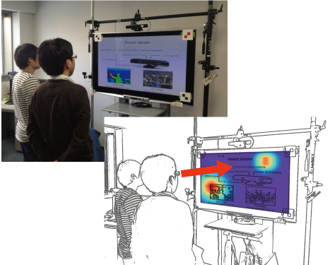 Real-time head pose tracking